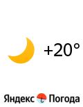 Погода Пицунда