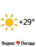 Погода Новый Афон