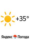 Погода в Фуджейра