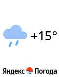 Stavanger Weather