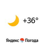 Погода в Туркменистане