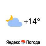 Погода в Баде: