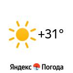 Погода в Афиону: