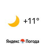 Погода в Сараеву: