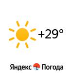 Погода в Будапешту:
