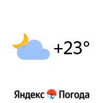 Погода в Барселоне: