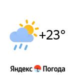 Погода в Венеции: