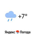 Погода в Вадуц: