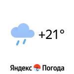Погода в Варшаве: