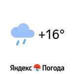 Погода в Стокгольму: