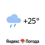 Погода в Медану: