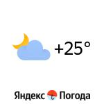 Погода в Порто-Ново: