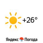 Погода в Лугано: