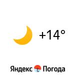Погода в Нижневартовску: