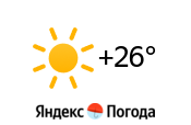 Weather  in Volzhsky