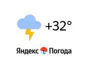 Погода в Фролово