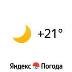 Погода в Кабинде: