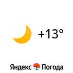 Погода в Бандабергу: