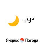 Погода в Копьяпо:
