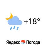 Погода в Чжанъе: