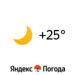 Погода в Асьюту: