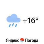 Погода в Бреде: