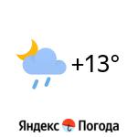 Погода в Десси:
