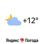 Погода в Ле-Пуй:
