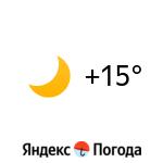 Погода в Надыму: