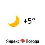 Погода в Роторуа: