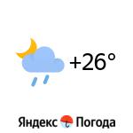 Погода в Музаффарабаде: