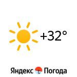 Погода в Дамаске: