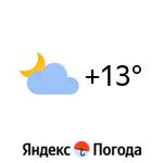 Погода в Аниве: