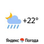 Погода в Нью-Йорку: