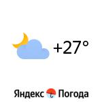 Погода в Хартуму: