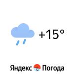 Погода в Брюгге: