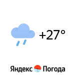 Погода в Маджуро: