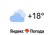 Погода в Ижевске