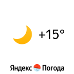 Погода в Чебоксарам: