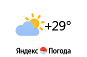 Weather  in Perm