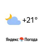 Погода в Костроме:
