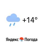 Погода в Южно-Сахалинску: